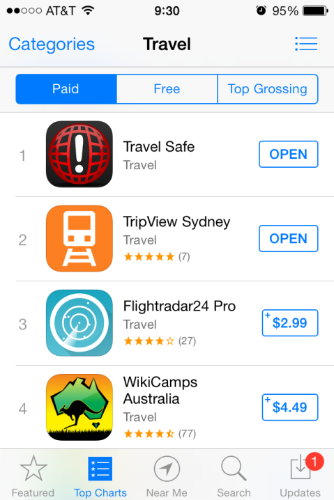 Travel Safe is the number 1 Paid App in Australia.